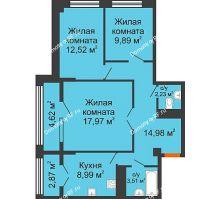 3 комнатная квартира 77,64 м² в ЖК СИТИДОМ, дом 4 очередь,корпус 3 - планировка