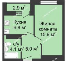 1 комнатная квартира 31,8 м² в ЖК ЮГ, дом № 20